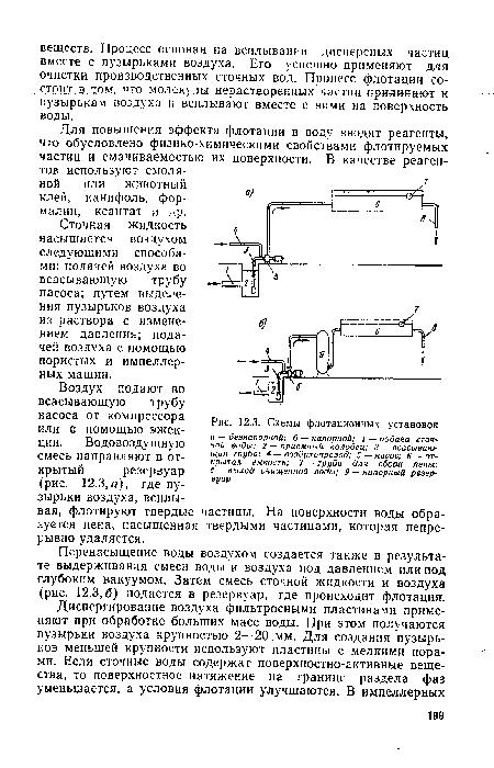 Схемы флотационных установок.