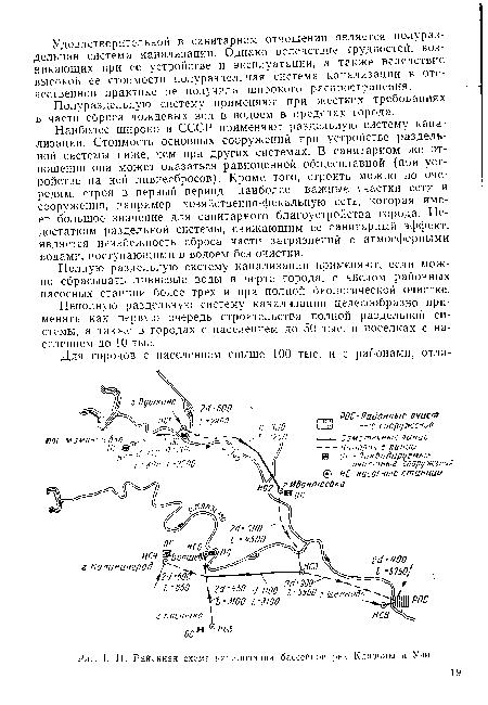 Районная схема канализации бассейнов рек Клязьмы и Учи.