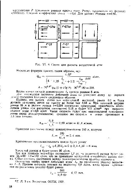 Схема водосточной сети