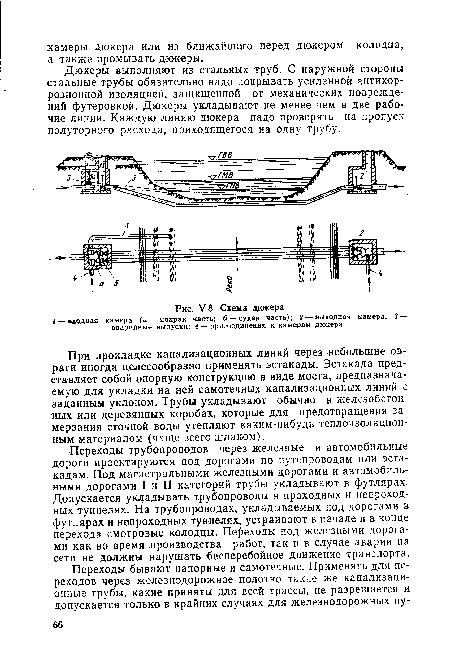Схема дюкера