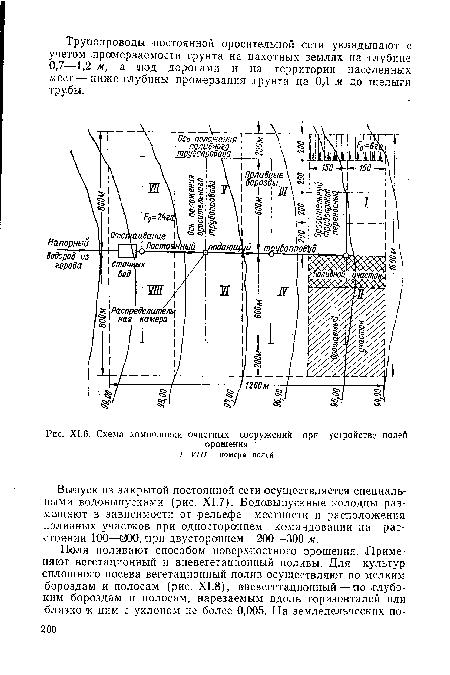 Схема компоновки очистных