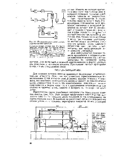 Принципиальная схема станции реагентной нейтрализации.