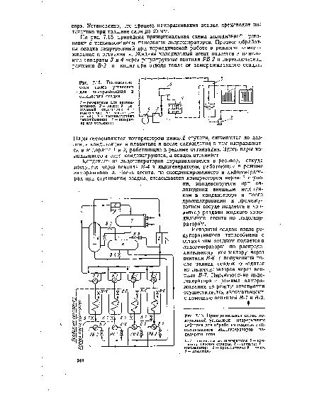 На рис. 7.13. приведена принципиальная схема холодильной установки с использованием панельных льдогенераторов.