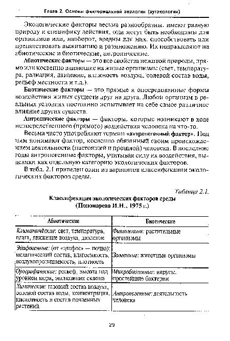 Классификация экологических
