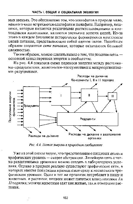 На рис. 4.4 показана схема переноса энергии между растения-ми-продуцентами, животными-консументами и...