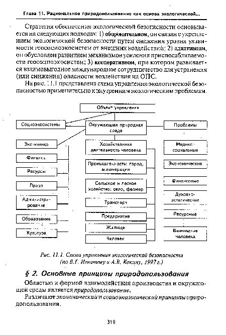 Схема управления экологической