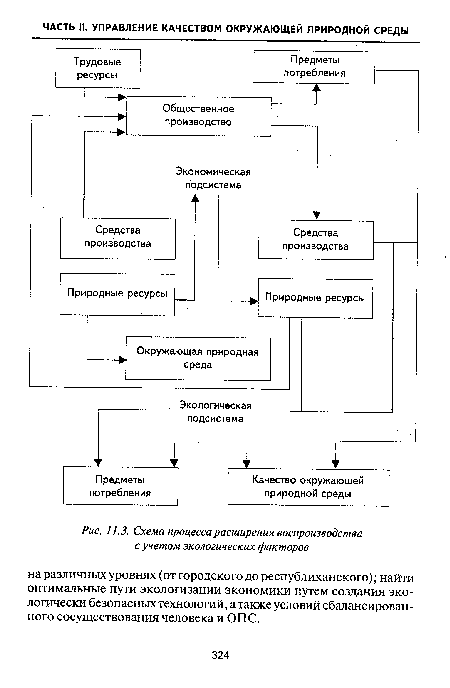 Схема процесса расширения