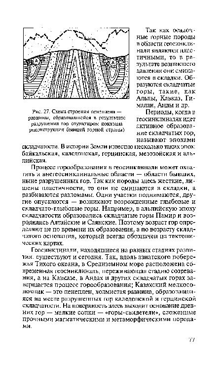 Схема строения пенеплена
