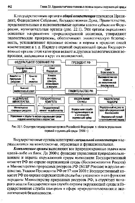 Положение о комитете по управлению земельными ресурсами министерства регионального развития республики казахстан