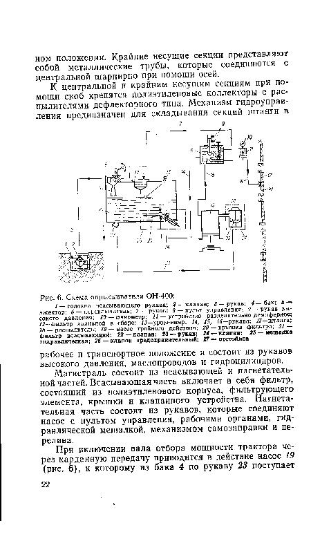 Схема опрыскивателя ОН-400
