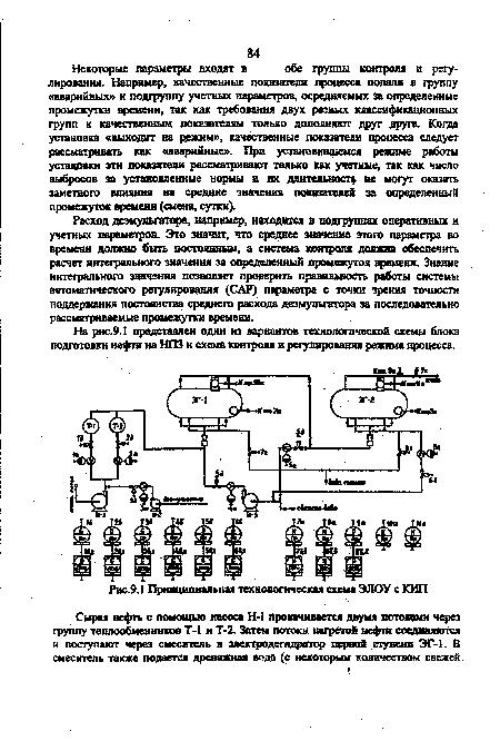 Принципиальная технологическая