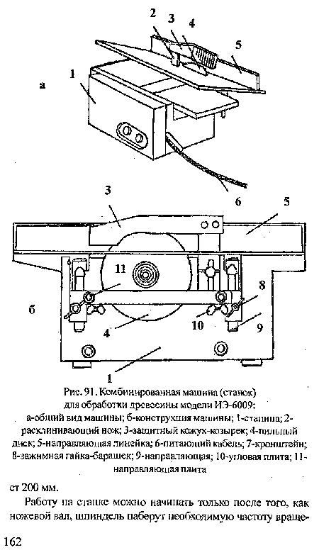 древесины модели ИЭ-6009