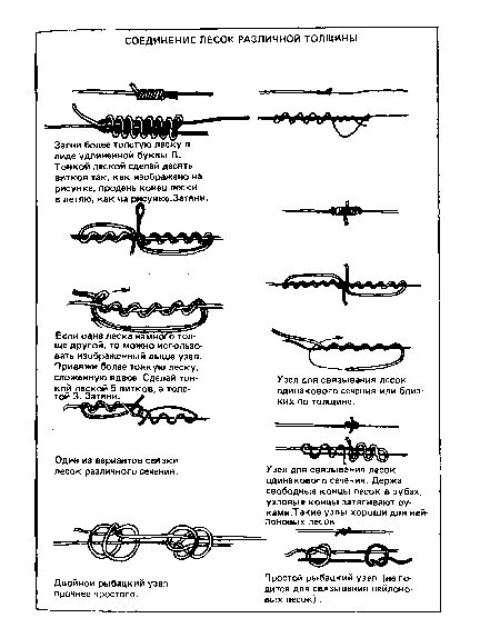 Как связать леску одного диаметра