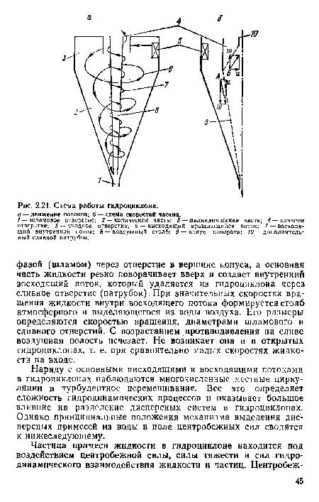 Схема работы гидроциклона. а