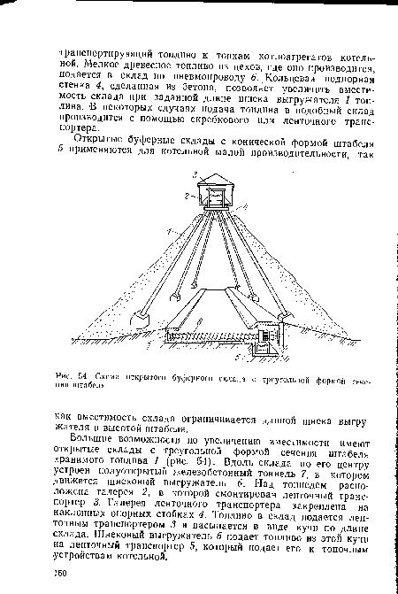 Схема открытого буферного