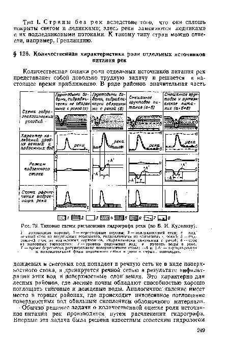 Типовые схемы расчленения
