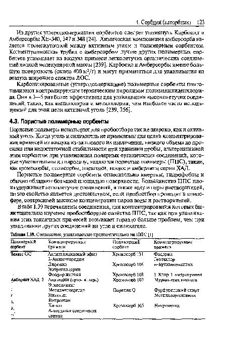 Втабл 1.39 перечислены соединения, для концентрирования которых были тщательно изучены пробоотборные свойства ППС...