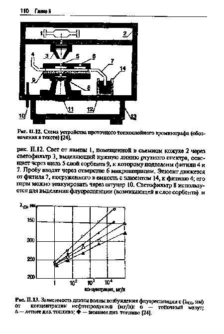 Схема устройства проточного
