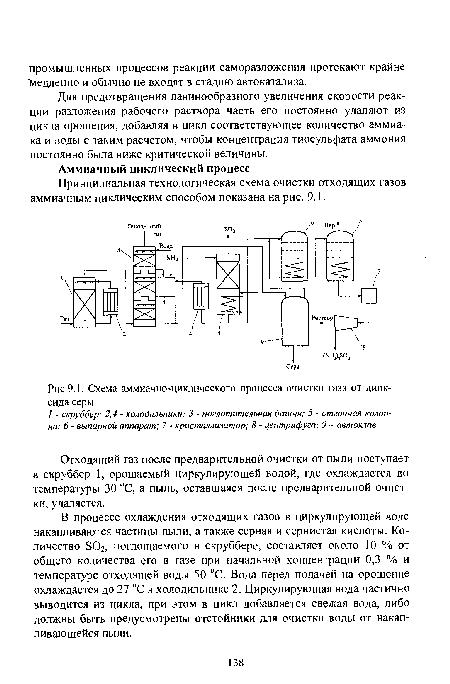 Принципиальная технологическая схема очистки отходящих газов аммиачным циклическим способом показана на рис. 9.1.