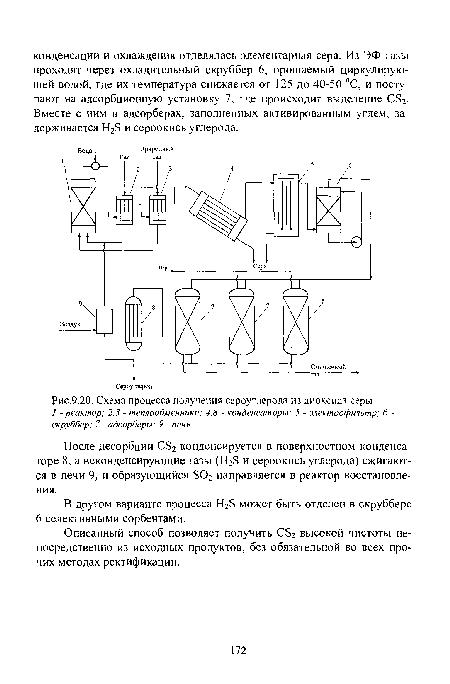 Схема процесса получения