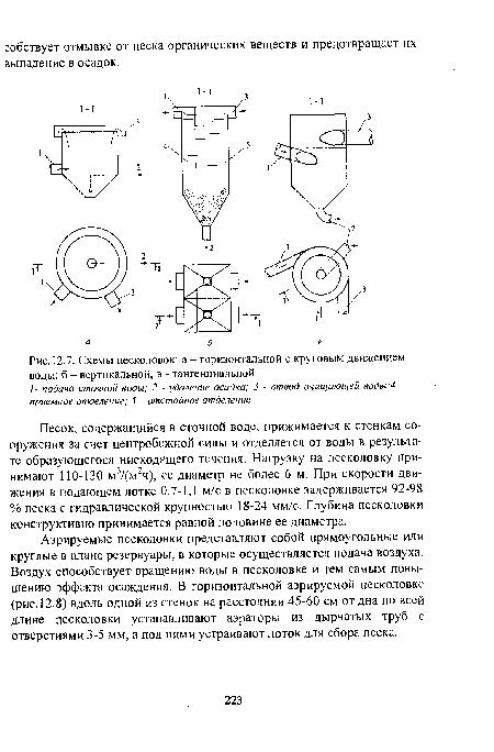 Схемы песколовок · Схемы