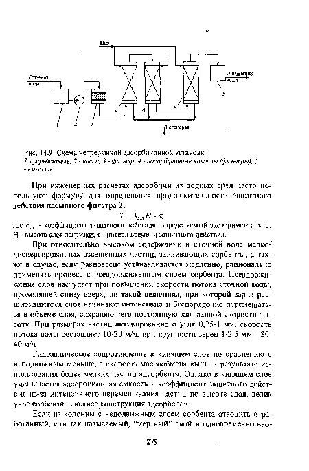 адсорбционной установки I