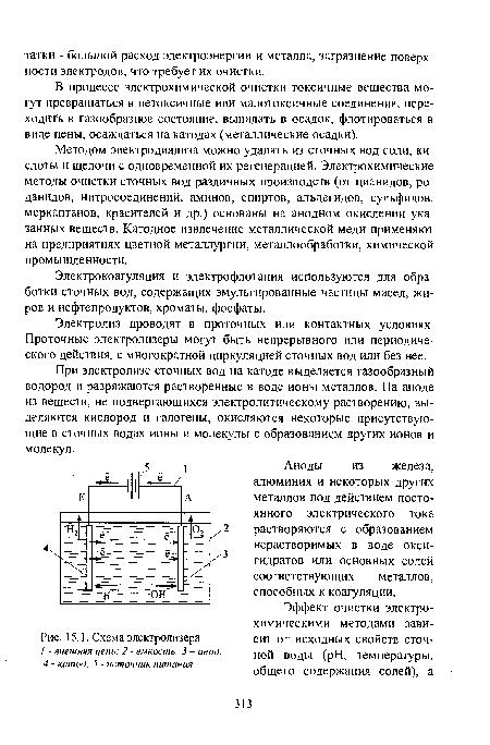 Схема электролизера 1