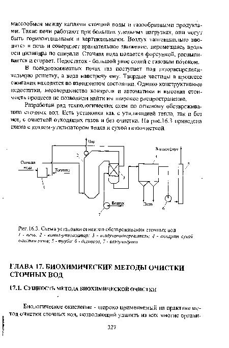 Схема установки огневого