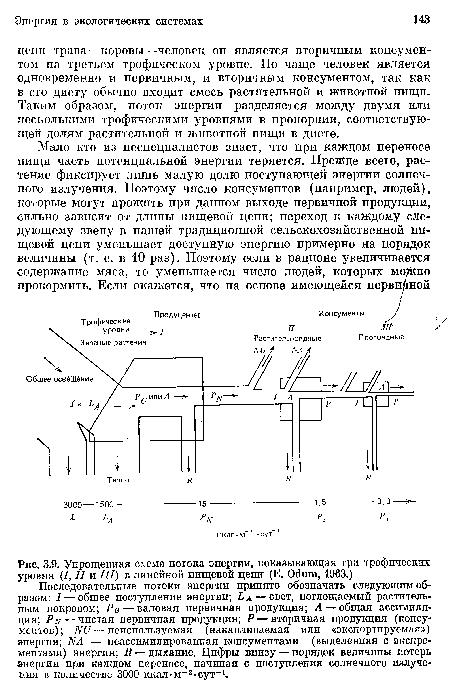 Упрощенная схема потока