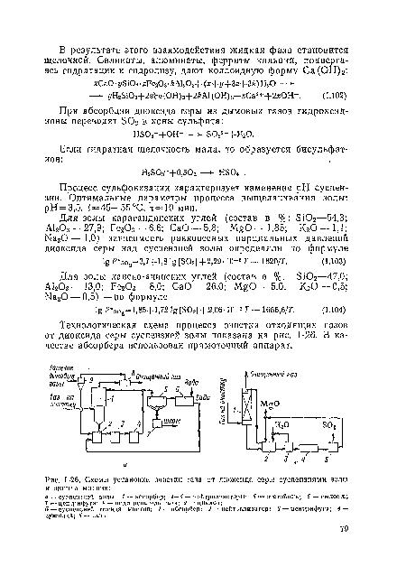 Технологическая схема процесса очистки отходящих газов от диоксида серы суспензией золы показана на рис. 1-26.