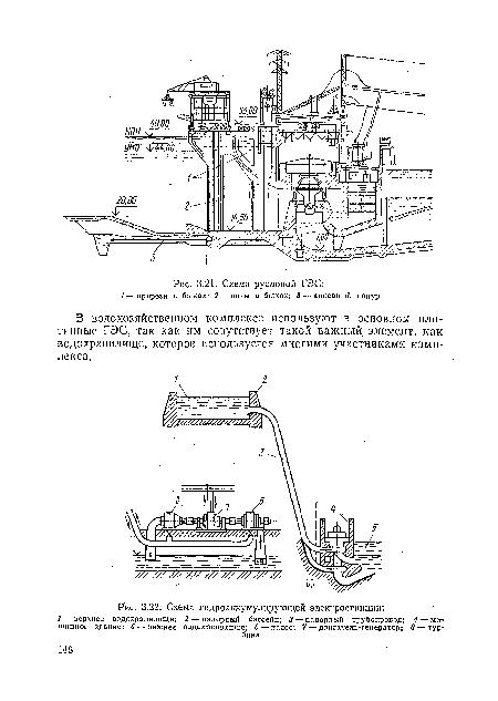 электростанции, Схема