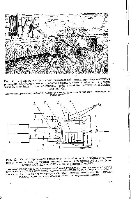 массы (комбайны КСП-2,25 и
