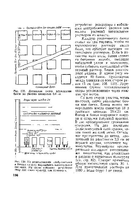 Детальная схема размещения