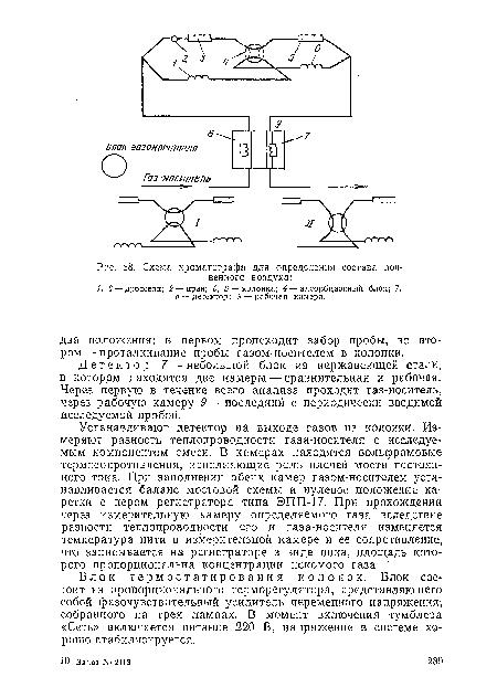 Схема хроматографа для определения состава почвенного воздуха.