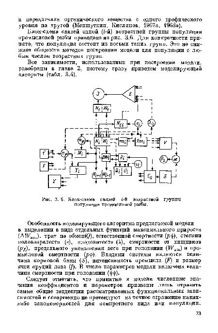 Блок-схема связей £-й