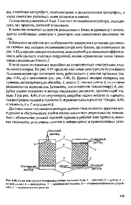 колонного типа, Схема