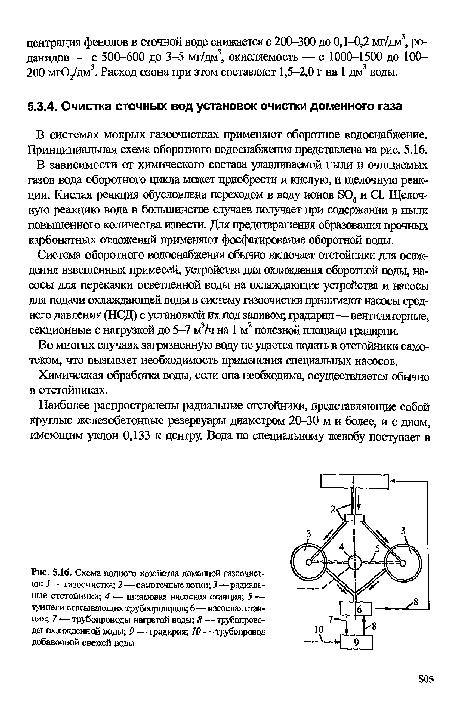 доменной газоочистки