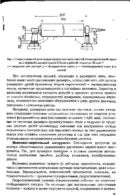 Схема размерной цепи