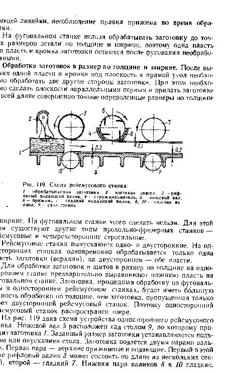 Схема рейсмусового станка;