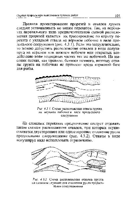 Схема расположения отвала