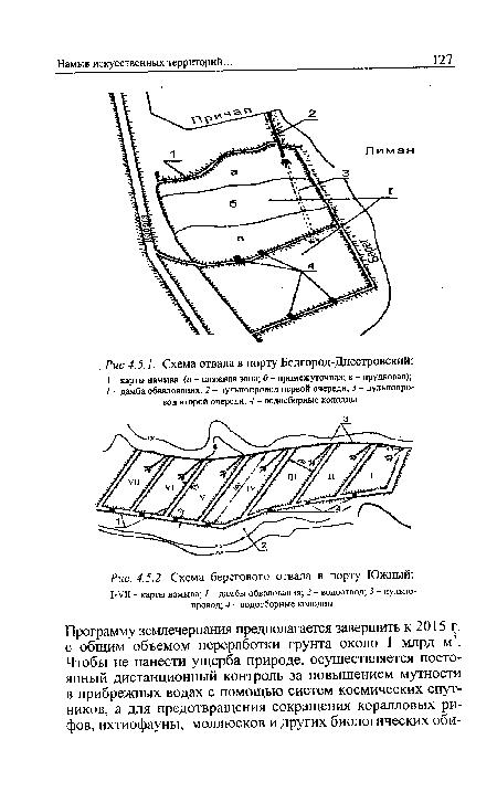 порту Южный · Схема