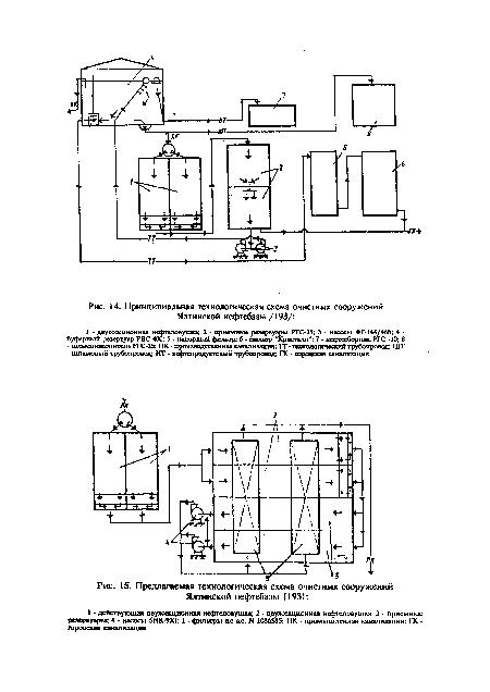 Предлагаемая технологическая схема очистных сооружений Ялтинской нефтебазы 193.