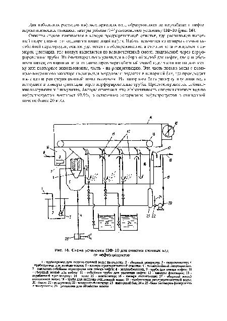 1 - трубопровод для подачи сточной воды на очистку; 2 сборный резервуар; 3 - гидроэлеватор; 4 трубопровод для вывода...