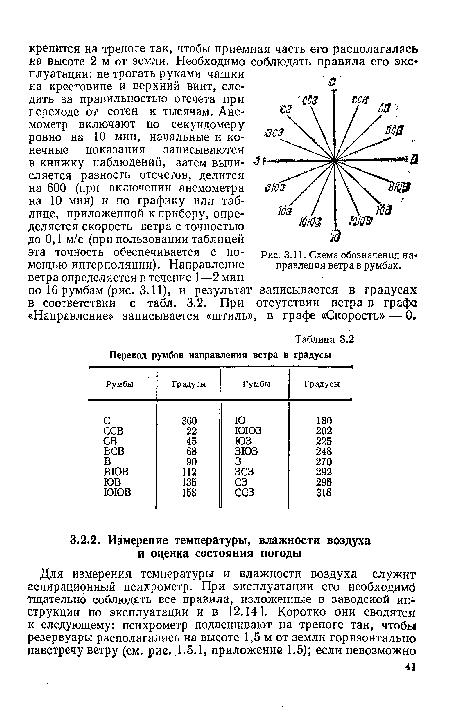 Схема обозначения направления