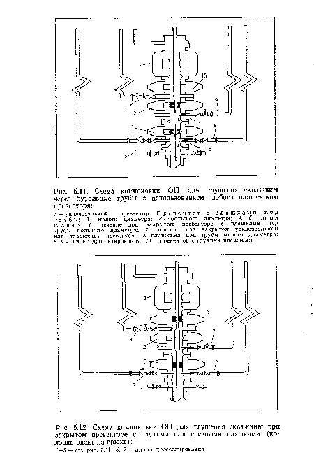Схема компоновки ОП для