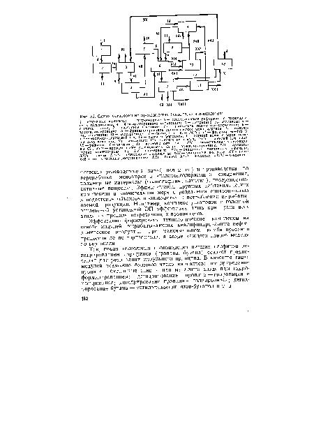 Схема установки по производству бензола, о- и л-ксилолов