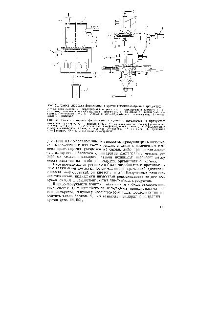 Схема аппарата фильтрации и сушки высокодисперсных продуктов