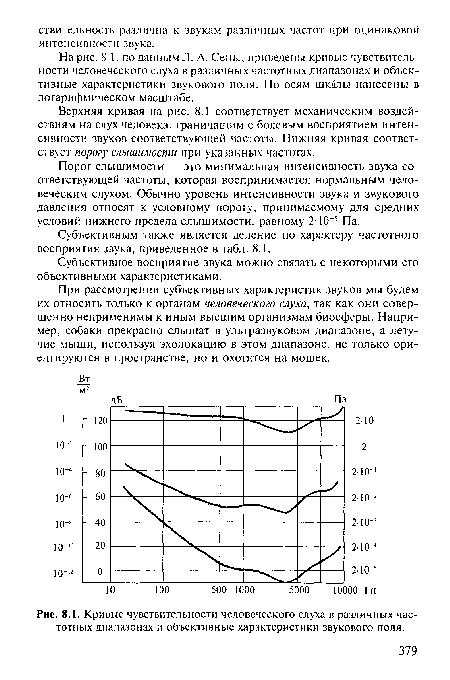 Субъективным также является деление по характеру частотного восприятия звука, приведенное в табл. 8.1.