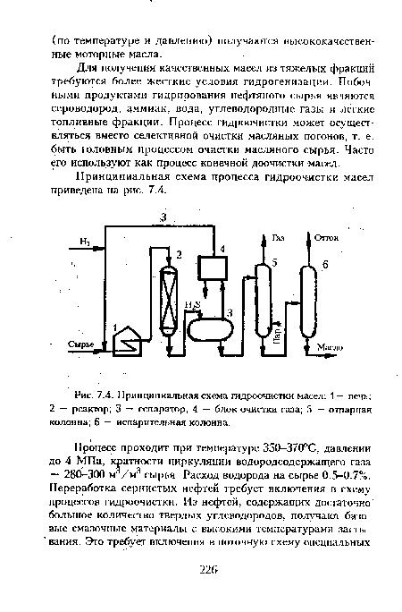 схема гидроочистки масел